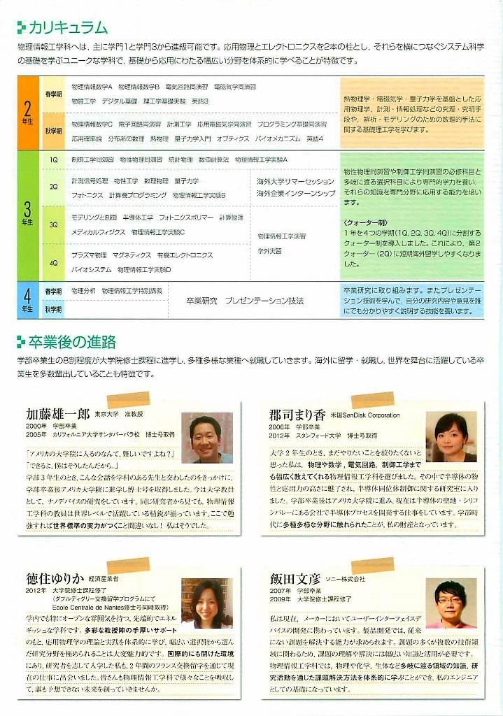 学科パンフ02_ページ_1