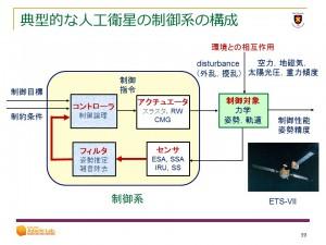 足立研セミナー_3